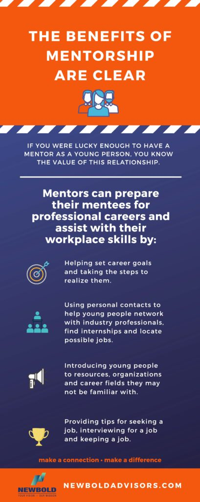 mentoring info-graphic