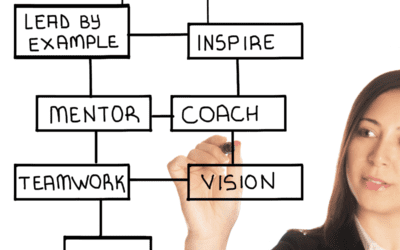 Finding the Right Fit in a Mentor